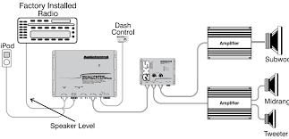 pa wiring diagram system setup 70v simple floralfrocks basic block diagram of pa system at Pa System Wiring Diagram