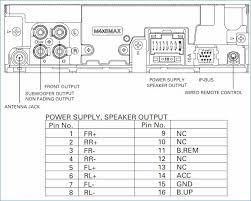 pioneer deh p7900bt wiring diagram kanvamath org amusing poineer deh p6400 wiring diagram for s best image