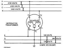 transformer wiring diagram single phase 480 To 240 Transformer Wiring Diagram figure 4 17 single phase transformer connected to give 120 240 480 to 240 volt transformer wiring diagram