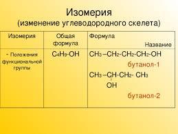 Кислородсодержащие органические соединения Спирты химия  Изомерия изменение углеводородного скелета Изомерия Общая формула Положения функциональной группы Формула Название С
