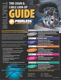 Snow Cable Size Chart Peerless Chain Passenger Car Tire Cables 0175355 Walmart Com