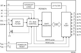 peavey cirrus wiring diagrams photo album wire diagram images obd block diagram moreover becker radio wiring diagram as well peavey obd block diagram moreover becker radio wiring diagram as well peavey