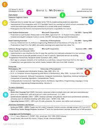 example of a perfect resumes this is what a good resume should look like careercup