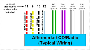 1987 mustang gt stereo wiring diagram stereo radio premium sound Aftermarket Stereo Harness aftermarket cd or radio typical wiring connect these wires to pin number indicated aftermarket stereo wiring aftermarket stereo harness adapter