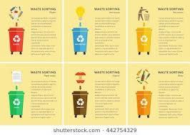 Waste Management Concept Illustration Waste Segregation