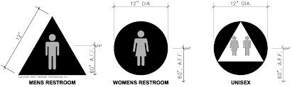 california ada bathroom requirements. Corners California Ada Bathroom Requirements
