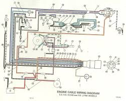 Cobra 5 Pin Plug Wire Diagram Car Trailer Plug Wiring Diagram