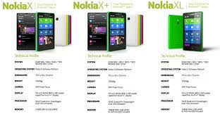 nokia phones with prices. list of all nokia x android phones \u2013 specs and price in nigeria with prices