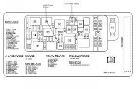 chevychevy cobalt fuse box location wiring diagram libraries 2009 cobalt fuse box location wiring library2009 hhr fuse box diagram explained wiring diagrams rh dmdelectro