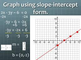 16 graph using slope intercept form 2x 3y 6