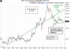 Heres Why I Believe That Silver Is Now Clearly In A Bull