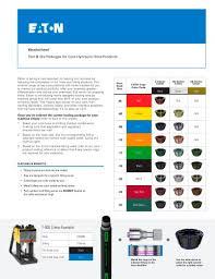 Hydraulic Fitting Chart Pdf Eaton Weatherhead Core Tooling Eaton Hydraulics Pdf