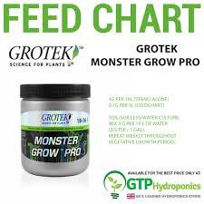 Grotek Monster Grow Pro 130g