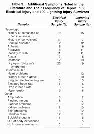 Postpartum depression case study SlideShare