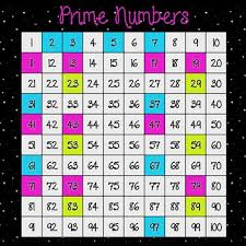 Prime Number Chart 1 100 Prime Number Chart 1 100