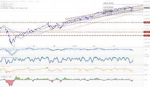 D&R - Technische Analyse: S&P 500: Gap ...