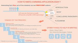 how to write a college application essay tips and examples college application essays that worked