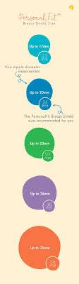 Pin On Breastfeeding Tips