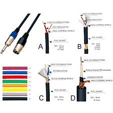 xlr microphone wiring diagram wirdig microphone cable wiring diagram on wiring diagram on xlr microphone