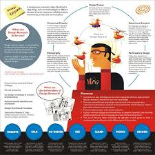 hook sentences for expository essays resume kofax india     Ai research papers MIT Technology Review