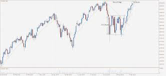 Eightcap Spx500 Closing In On New All Time Highs