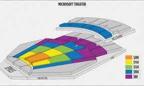 Microsoft Theater Seating Chart Fresh Five Unbelievable