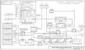 rv converter wiring wiring diagram inverter for incredible photo ideas camper trailer solar van conversion electrical