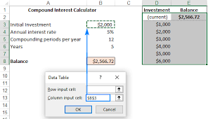 Data Table In Excel How To Create One Variable And Two