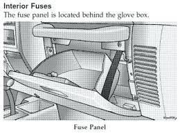 1996 jeep grand cherokee fuse panel diagram 96 box under hood dodge full size of 1996 jeep grand cherokee fuse panel diagram 96 box under hood pleasant wiring