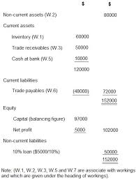 Ratios In Balance Sheet Preparation Of Income Statement And Balance Sheet With The