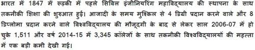 15th-Sep-Engineers-Day-Speech-In-Hindi-English-2015-2.jpg via Relatably.com
