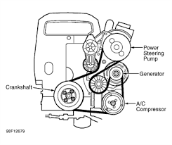 solved serpentine belt diagram for a 2000 volvo s70 fixya serpentine belt diagram for a 2000 volvo s70 afbbd51 gif