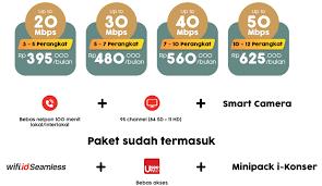 Berikut harga paket indihome fiber dengan useetv essential atau extra pack. Paket Fit Indihome Malang