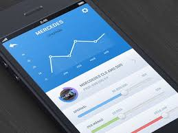 25 Mobile App Mobile App Graphs And Charts Designs Mobile