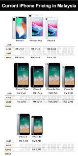 iphone 10 price. iphone x 10 malaysia offiical pricing iphone price