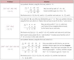 synthetic division of polynomials worksheet with answers them and try to solve