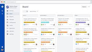 Jira Burndown Chart Include Sub Tasks Project Management Software Jira Vs Trello Vs Ms Project Vs