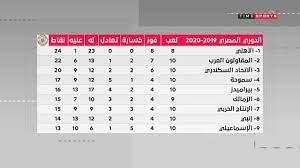 الدوري المصري الممتاز 2019 -2020 نتائج مباريات الأسبوع الـ 10 - الاستوديو  التحليلي - YouTube