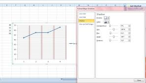 Add Primary Major Vertical Gridlines To The Chart How To Add Gridlines To Excel Graphs Tip Dottech