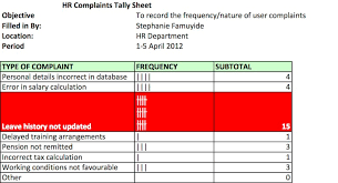 Using Tally Sheet For Root Cause Analysis Business Analyst