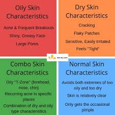 Creating A Basic Skincare Routine Step By Step Beginners Guide
