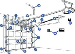 liftmaster garage door opener parts. Liftmaster Garage Door Opener Parts Chamberlain Near Me Probably Outrageous F