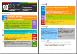 Gallery Of Download Curriculum Vitae Template With Google And Metro