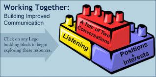 Working Together Building Improved Communication Cadre
