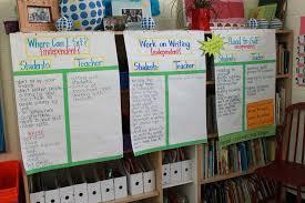 Daily 5 Anchor Charts 2nd Grade Daily 5 Anchor Charts Classroom Ideas Daily 5 Reading