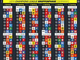 Champions League im TV: Kein Free-TV – so übertragen Sky und DAZN