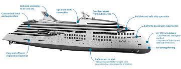 Modern Ship Bow Design Ulstein
