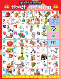 Abcd Chart In Hindi 80 Abiding Hindi Letters Chart With Pictures