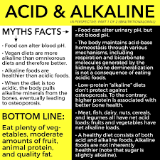 Pral Alkaline Chart The Alkaline Diet Wheres The Science Christopher James