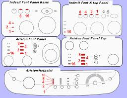 hotpoint washing machine faults. Perfect Hotpoint Error Fault Codes For Ariston Hotpoint Indesit Scholtes Washing Machines On Washing Machine Faults T